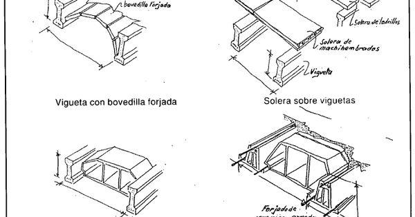 http://www.construmatica.com/construpedia/images/6/65
