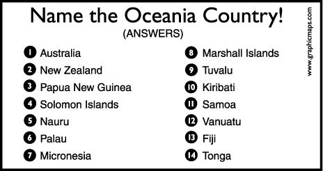 Oceania And Australia Map Quiz