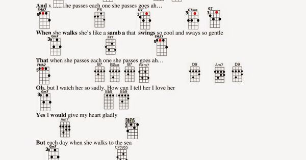 Image result for girl from ipanema chords ukulele