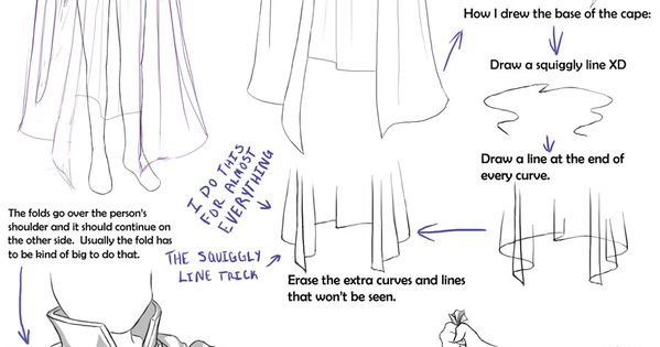 How to draw Clothes tutorial,Manga clothes, Anime Clothes