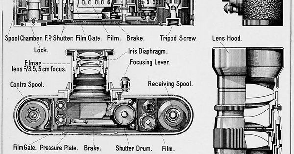 slr camera diagram label digestive system blank this 1939 cutaway shows the anatomy of a leica | camera, 35mm and