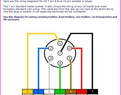 Plug Wire Diagram Wiring Diagram For Prong Plug The Wiring Diagram