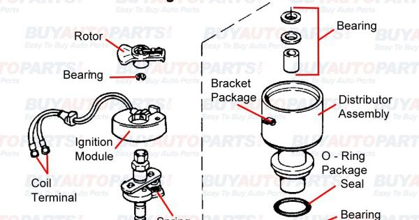 Ignition Coil Pack Wiring Diagram
