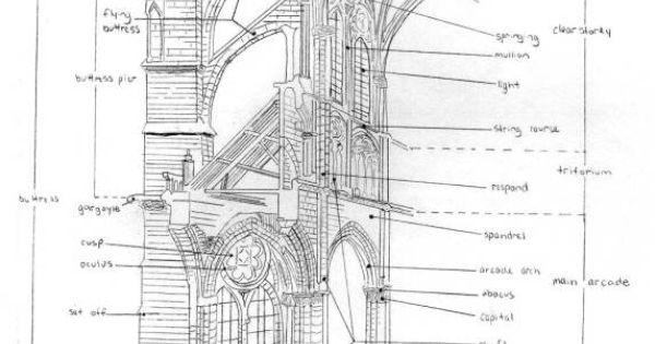 bridge parts diagram