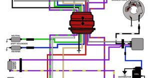 Johnson Ignition Switch Wiring Diagram | 55 HP ELECTRIC