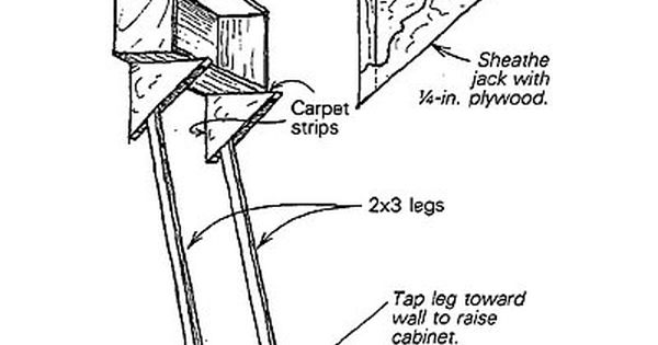 Cabinet jacks to install upper kitchen cabinets alone