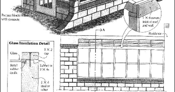 Free Solar Greenhouse Plans Blueprints for a DIY Lean-to