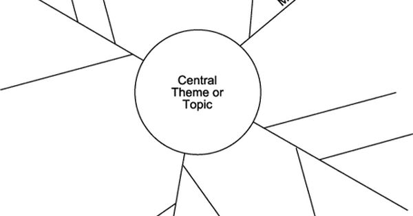 Template for Semantic Map or Tree, note taking for visual
