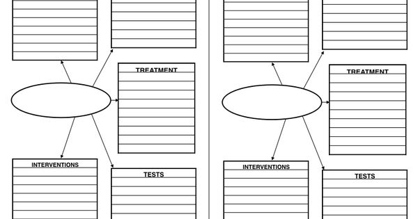 Concept Map, Blank, Nursing School, Nurse Printable, Cheat