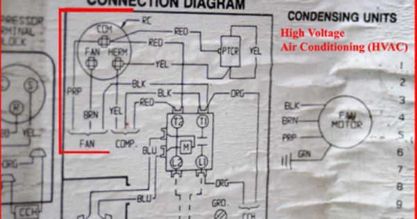 Wiring Closet Ventilation Unit Apc