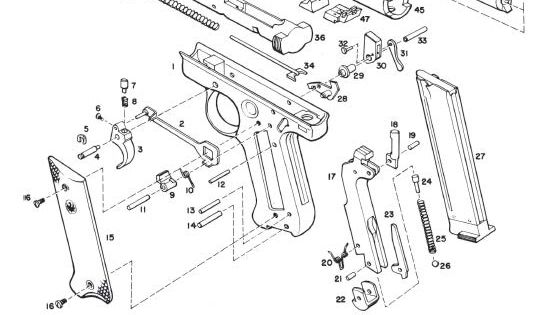 Answers to 4 Burning Questions about Parts of a Gun for