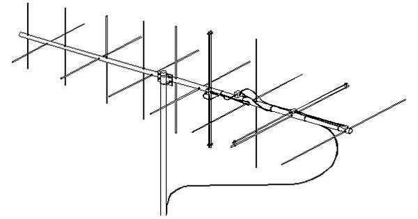 2M 14-Element Circular Polarized Yagi Antenna