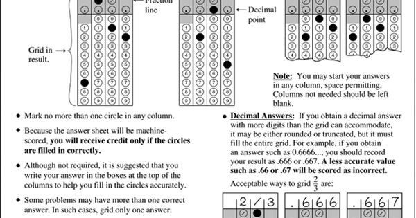 Grid in directions for SAT math questions. Interactive