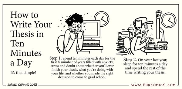 06/19/13 PHD comic: 'How to Write Your Thesis in Ten