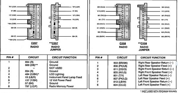451155328877495a5141adbf8fcdd76a 2006 ford ranger radio wiring diagram efcaviation com 93 ford ranger radio wiring diagram at edmiracle.co