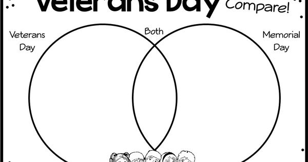 Veterans Day FREEBIE! Venn diagram comparing Veterans Day