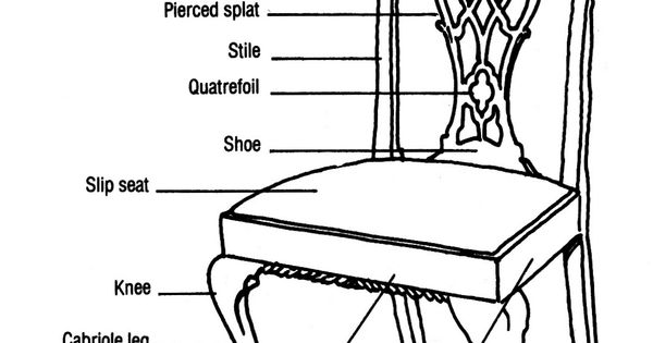 Diagram of Chippendale side chair from New York (1755