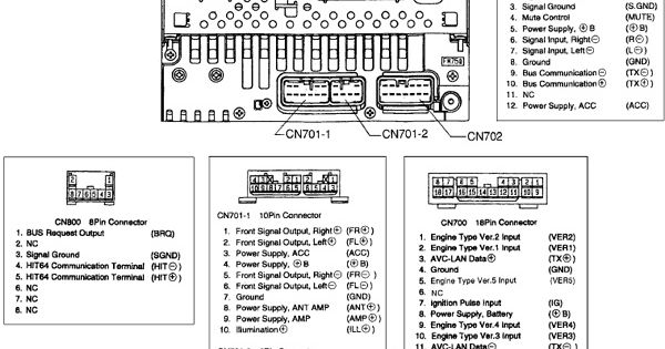 kenwood touch screen radio wiring diagram