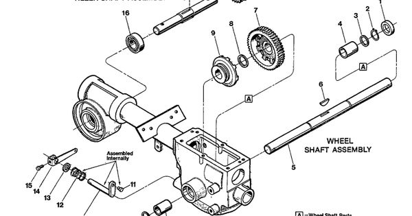 troy bilt tiller parts horse image search results