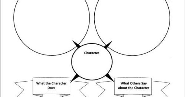 Here's a graphic organizer for understanding