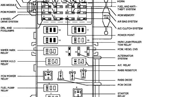 1998 mazda b2300 fuse box diagram