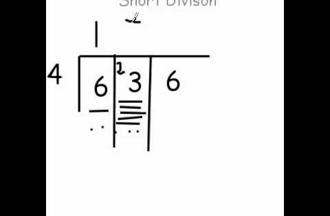 short division...wow..neat division method...I like how