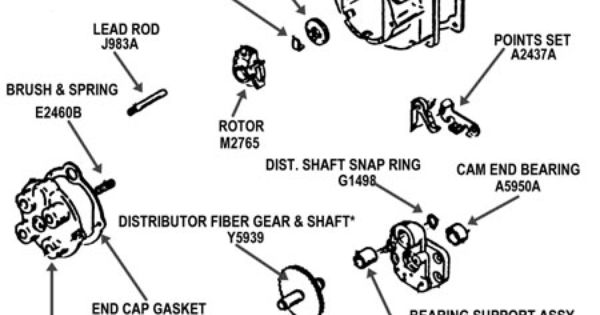 Lincoln Sa200 Wiring Diagrams