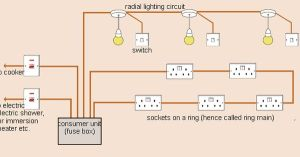 Images of House Wiring Circuit Diagram Wire Diagram Images