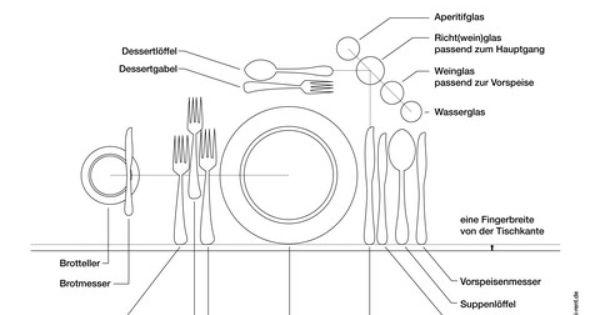 5-Gänge-Menü Tisch eindecken