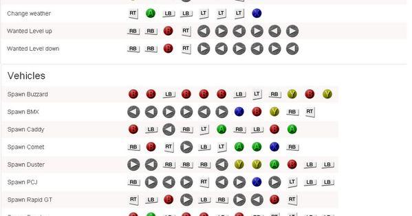 Kunena :: Topic: gta 5 cheat codes xbox 360 monster truck
