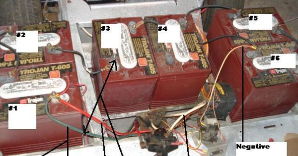 2004 Club Car Wiring Diagram 48 Volt Caroldoey