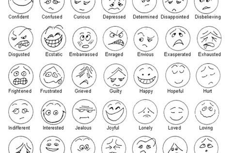 Feeling faces This is great for little ones that have a