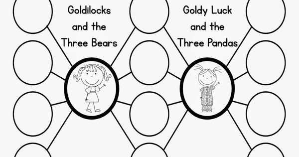 2nd Grade Snickerdoodles: Goldy Luck and the Three Pandas