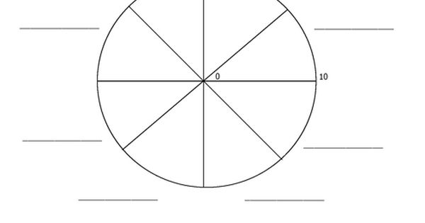 *UPDATED* FREE Wheel of Life Template with Instructions