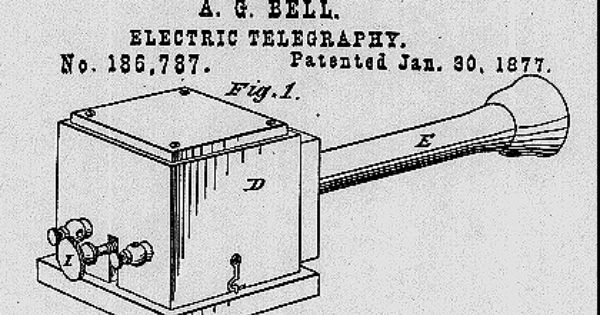 Bell's second telephone patent- Jan 30, 1877. A more