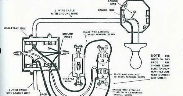 Electrical Wiring A House Diagram