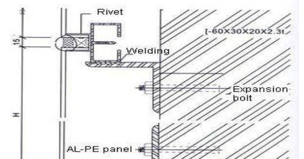 IDEABOND Aluminium composite panel installation B-B