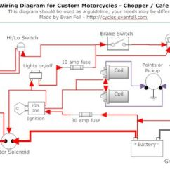 1999 Sv650 Wiring Diagram Printable Blank Family Tree Honda Cb550 Cafe Racer, Wiring, Free Engine Image For User Manual Download