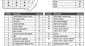 fuse box diagram for 2009 jetta  Google Search | Tree Work | Pinterest | Google search, Search