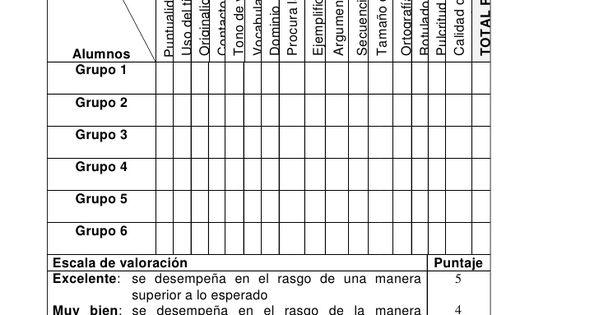 GUÍA DE OBSERVACIÓN CONTROL DE EXPOSICIONESUnidad