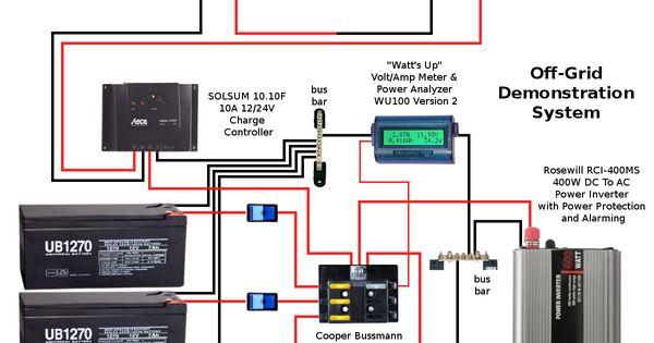 30a rv plug wiring diagram uml use case visio 2013 solar | camping, r v wiring, outdoors pinterest gode ideer og