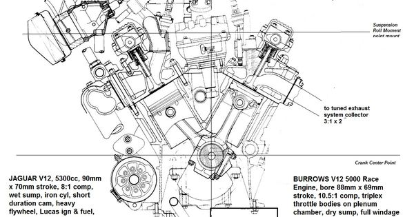 Burrows V12 Race Engine has little recognition with Jaguar