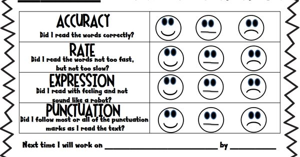 fluency self-evaluation. This is a great way for children