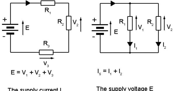 Circuit elements in series share the same current, while