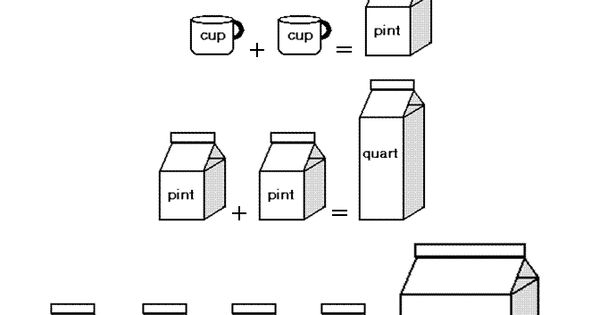 Cups Pints Quarts and a Gallon Chart.GIF 671×854 pixels