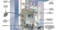 hvac training   HVAC Parts   Ideas for the House ...