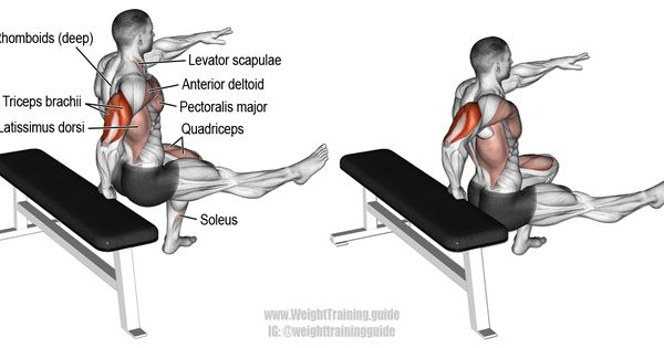 One arm bench dip. An advanced compound arm and leg