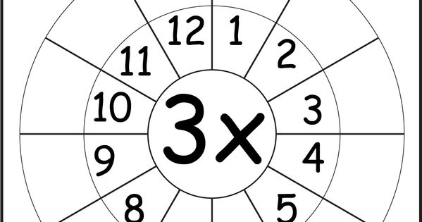 Age 08 ~ Math ~ Skip Count: 3 ~ Multiplication Wheel