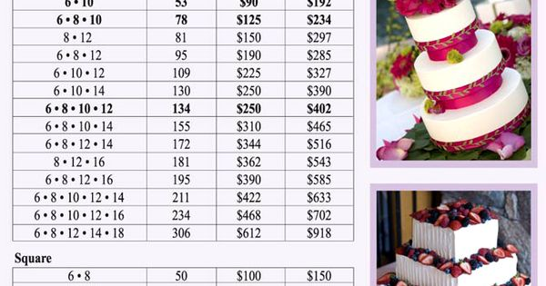 Price Guideline For Cakes.
