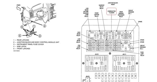 Wiring Diagram For 1998 Jeep Grand Cherokee